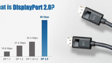 Photo of DisplayPort 2.0: Everything You Need to Know